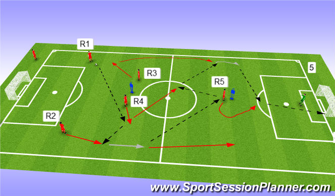 Football/Soccer Session Plan Drill (Colour): 3rd man linked long