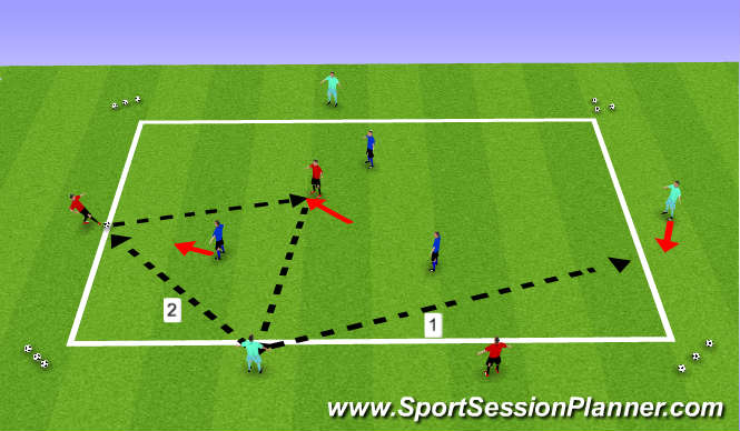 Football/Soccer Session Plan Drill (Colour): Possession - No Square Balls