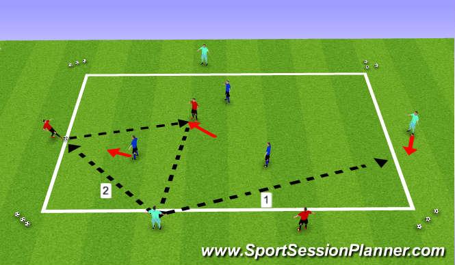 Football/Soccer Session Plan Drill (Colour): Possession - No Square Balls