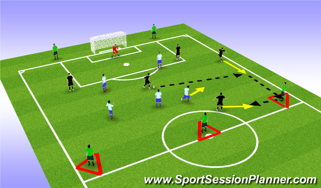 Football/Soccer Session Plan Drill (Colour): With targets