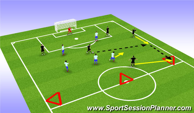 Football/Soccer Session Plan Drill (Colour): Without targets