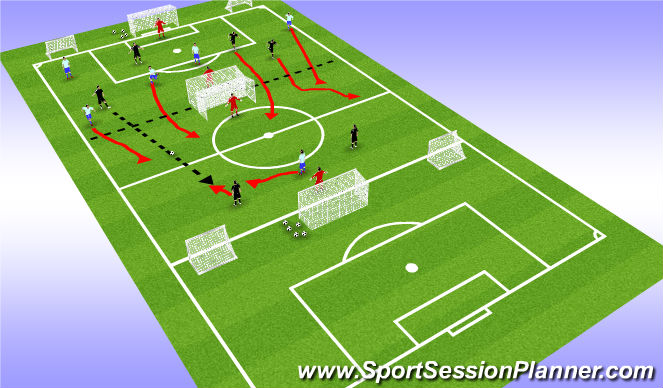 Football/Soccer Session Plan Drill (Colour): Goals back to back