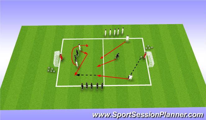 Football/Soccer Session Plan Drill (Colour): End to end transition