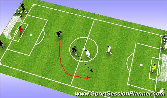 Football/Soccer Session Plan Drill (Colour): 2v2 @ 1:1 or 1:2