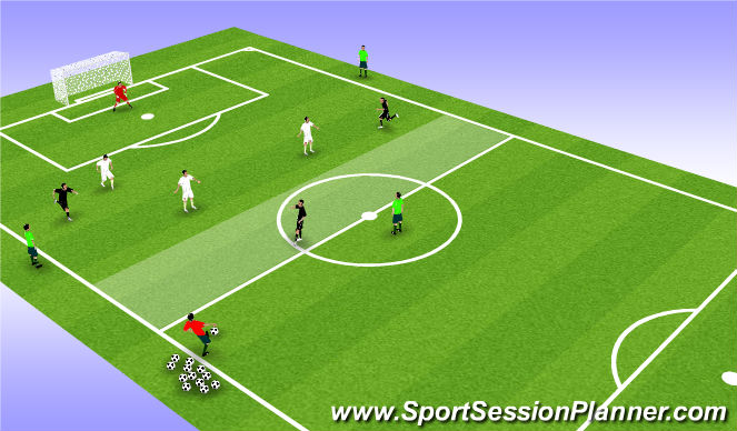 Football/Soccer Session Plan Drill (Colour): 3v3 w/ a server