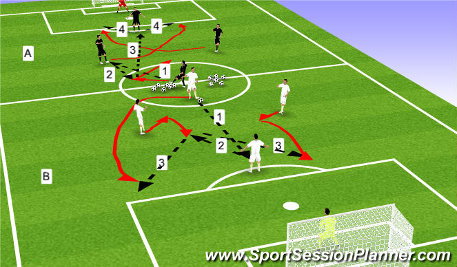 Football/Soccer Session Plan Drill (Colour): Passing patterns MF to ST