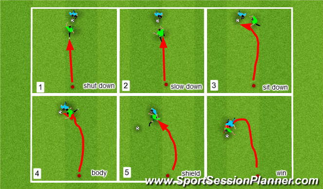 Football/Soccer Session Plan Drill (Colour): 6 breakdowns for defending