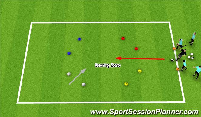 Football/Soccer Session Plan Drill (Colour): 1v1 Game