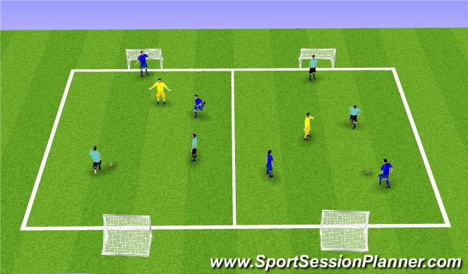 Football/Soccer Session Plan Drill (Colour): 2v1/2v1 (+1)