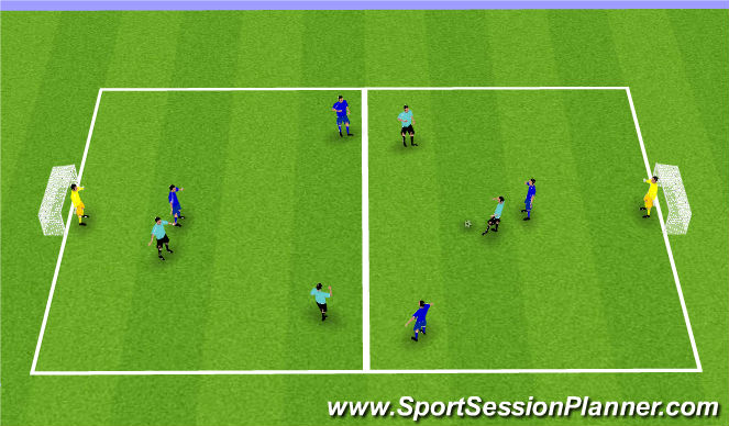 Football/Soccer Session Plan Drill (Colour): Small Sided Game (Create space and exploit with positive dribbling