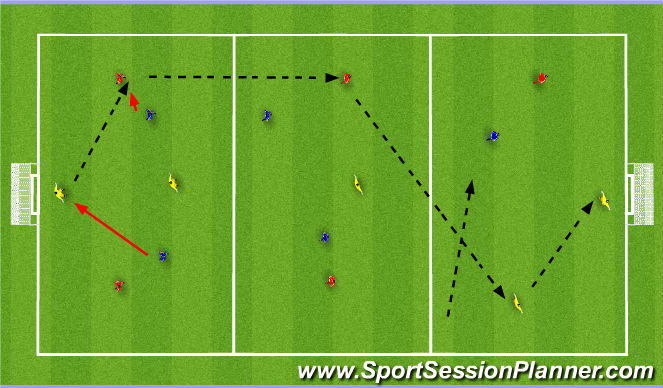 Football/Soccer Session Plan Drill (Colour): warm-up - 3 teams possession game