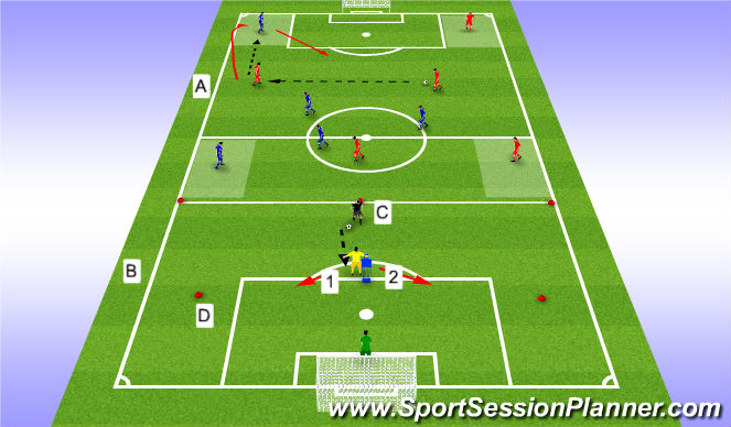 Football/Soccer Session Plan Drill (Colour): possession game and shooting drill