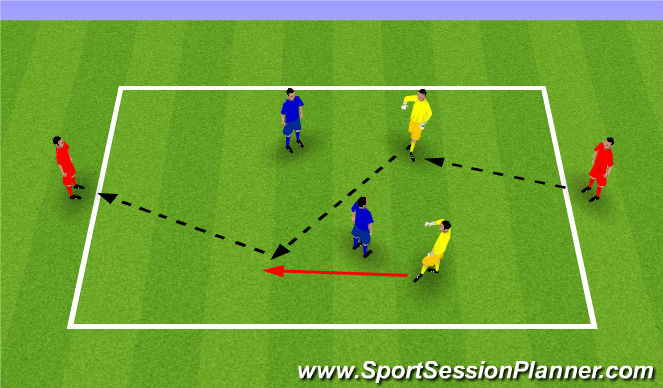 Football/Soccer Session Plan Drill (Colour): 2v2 (+2)