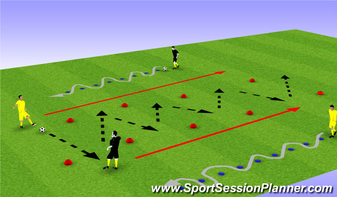 Football/Soccer Session Plan Drill (Colour): Zig Zag Passing