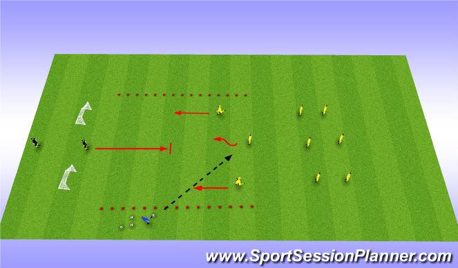 Football/Soccer Session Plan Drill (Colour): 3v1 Attack