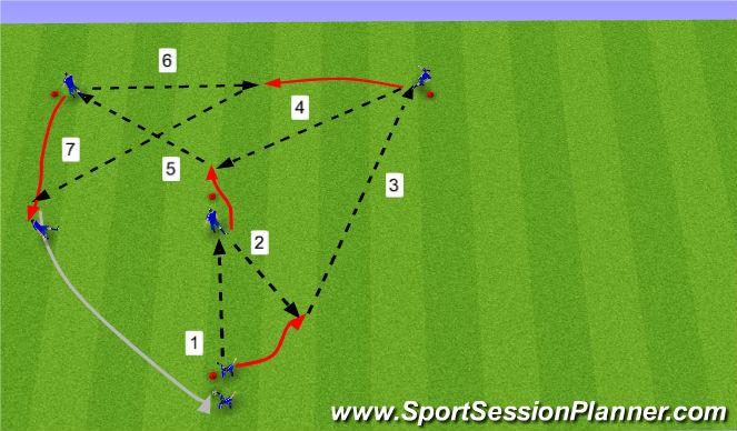 Football/Soccer Session Plan Drill (Colour): Y sendingahringur.