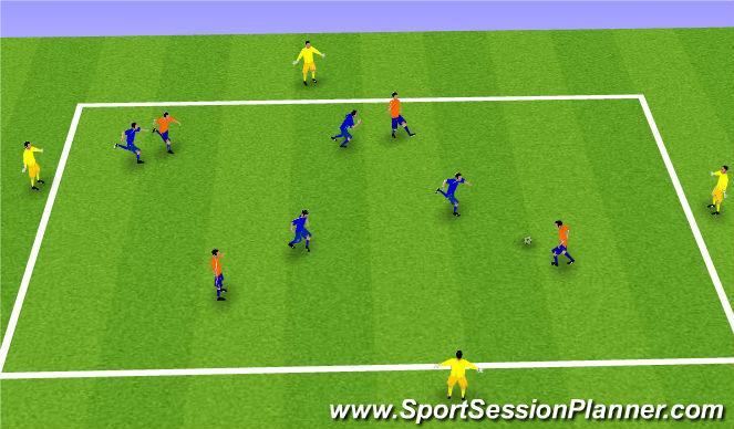 Football/Soccer Session Plan Drill (Colour): 4 á 4 + 4.