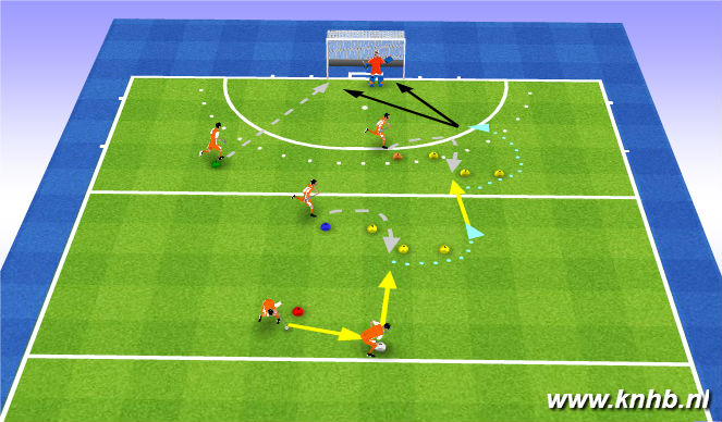 Hockey Session Plan Drill (Colour): Half veld