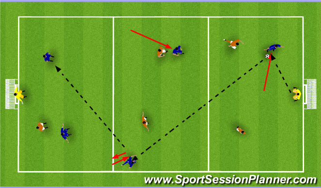 Football/Soccer Session Plan Drill (Colour): 3Zone SSG