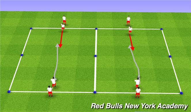 Football/Soccer Session Plan Drill (Colour): Warm up/ Technial passing