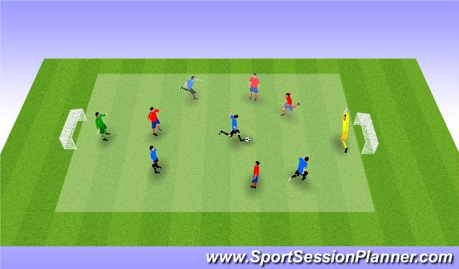 Football/Soccer Session Plan Drill (Colour): Futsal