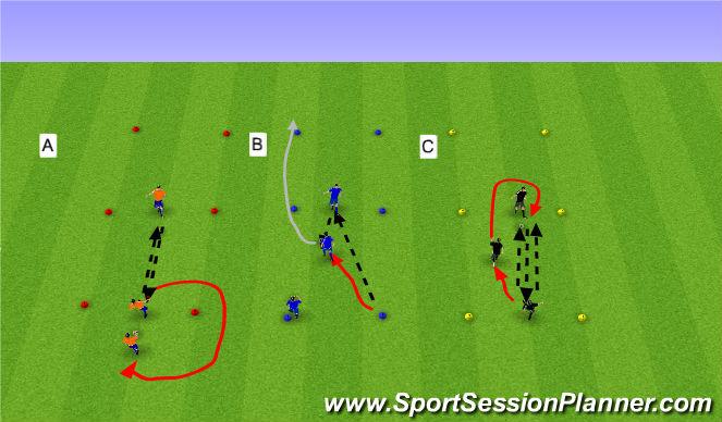 Football/Soccer Session Plan Drill (Colour): Grunntækni 1