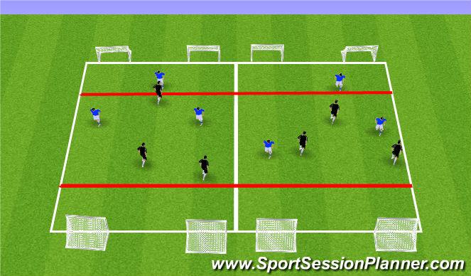 Football/Soccer Session Plan Drill (Colour): RUSHino