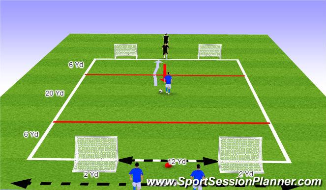 Football/Soccer Session Plan Drill (Colour): Station 2: 1v1