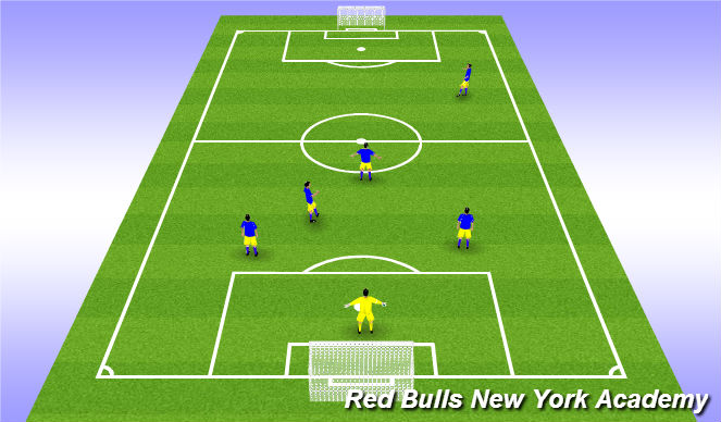 Football/Soccer Session Plan Drill (Colour): Team Formation 2-1-2