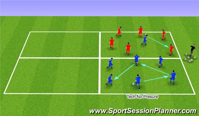 Football/Soccer Session Plan Drill (Colour): Defend opponent