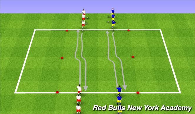 Football/Soccer Session Plan Drill (Colour): 1v1 Non/Semi-opposed