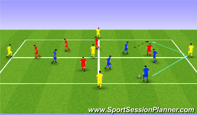 Football/Soccer Session Plan Drill (Colour): 1/2 field rondo