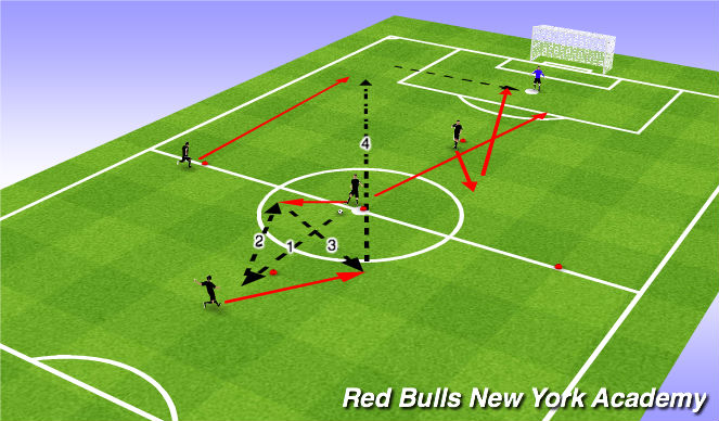 Football/Soccer Session Plan Drill (Colour): Switch Play