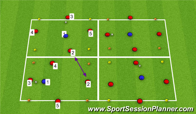 Football/Soccer Session Plan Drill (Colour): Phase 2