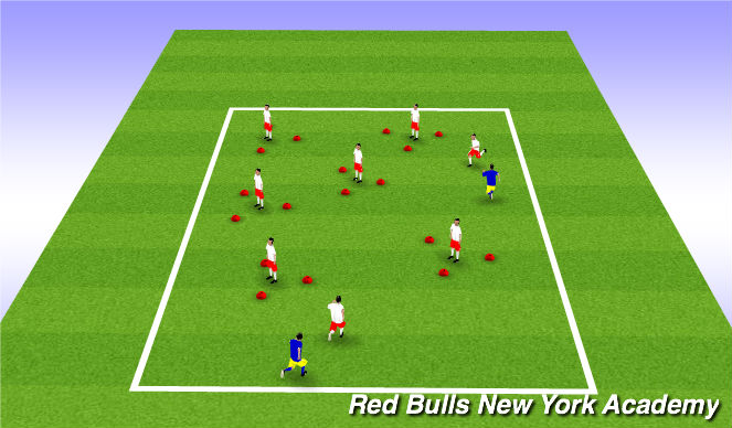 Football/Soccer Session Plan Drill (Colour): Warm up- Trianlge tag