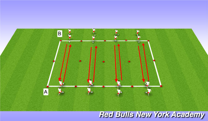 Football/Soccer Session Plan Drill (Colour): Messi/ Ronaldo Touches