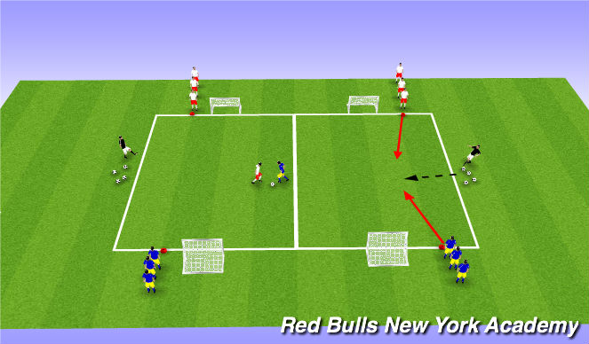 Football/Soccer Session Plan Drill (Colour): 1v1 Numbers