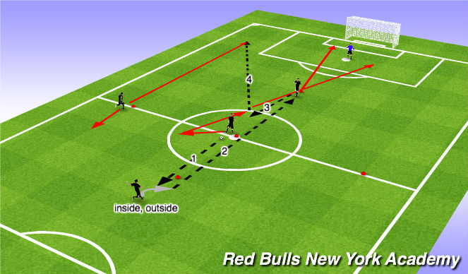 Football/Soccer Session Plan Drill (Colour): Switching Play ll