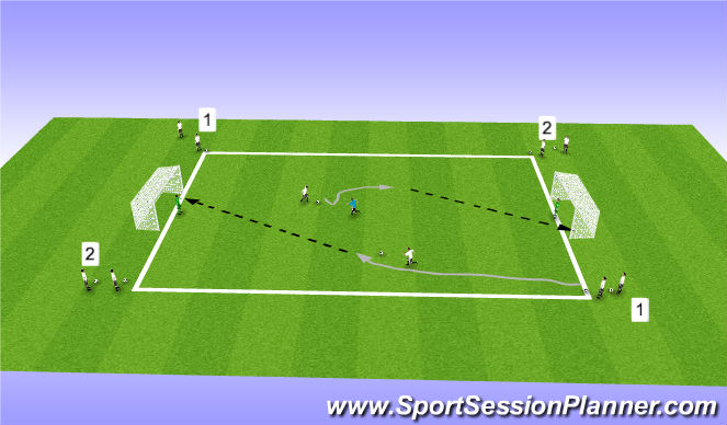 Football/Soccer Session Plan Drill (Colour): Dribble or RWB