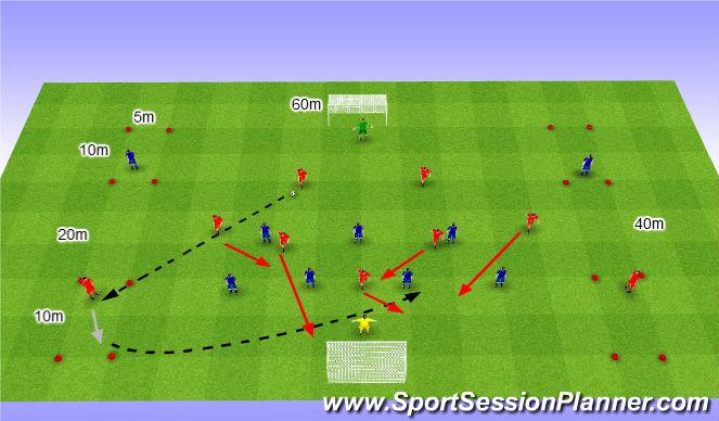 Football/Soccer Session Plan Drill (Colour): Gra 7v7+2.