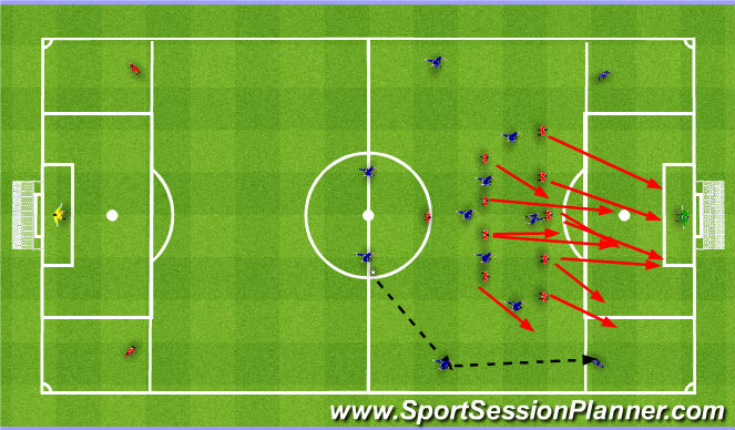Football/Soccer Session Plan Drill (Colour): Occupy finishing zones 10v10+2. Ustawienie się w 16 10v10+2.