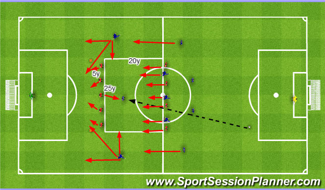Football/Soccer Session Plan Drill (Colour): Pressure the ball carrier with defensive cover of 4. Press i asekuracja 4.