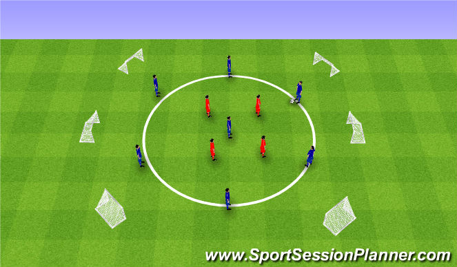 Football/Soccer Session Plan Drill (Colour): Quick aggresive change from defence to attack 7v4. Szybkie i agresywne przejście z obr do ataku 7v4