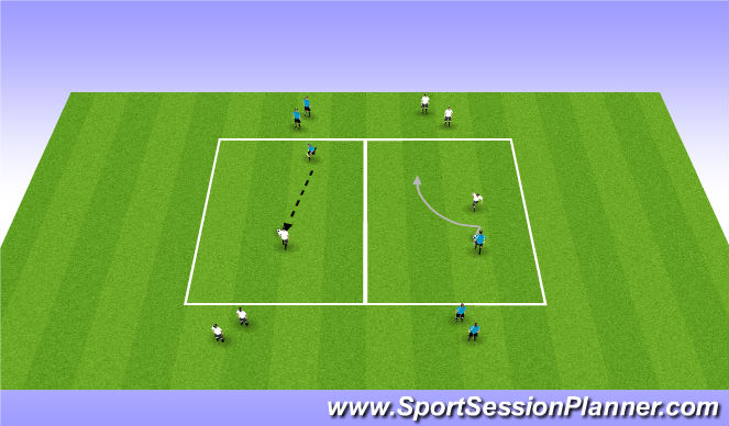 Football/Soccer Session Plan Drill (Colour): 1v1 line soccer