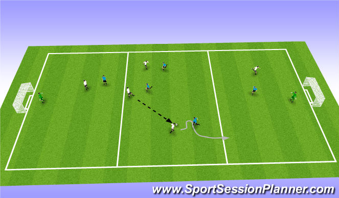Football/Soccer Session Plan Drill (Colour): Break out game