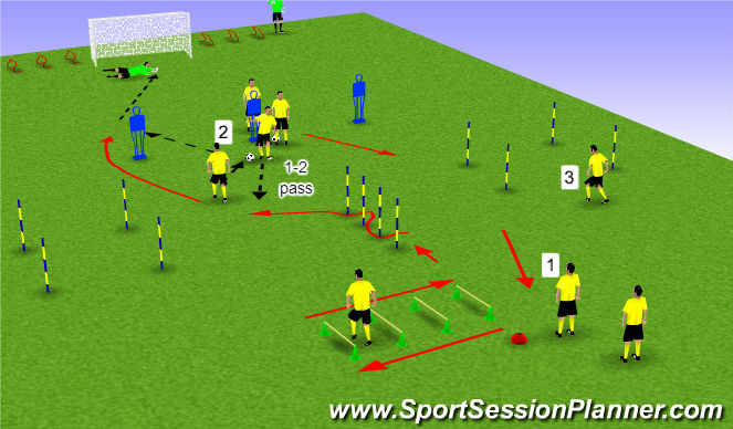 Football/Soccer Session Plan Drill (Colour): Conditioning (Agility Focus Variation 2)