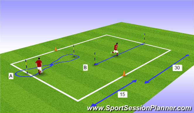 Football/Soccer Session Plan Drill (Colour): Pre season drill 1