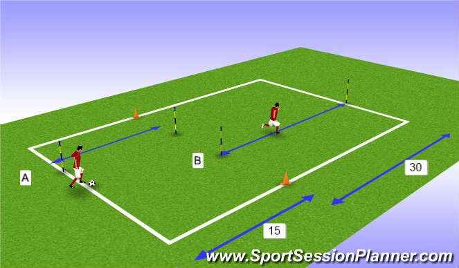 Football/Soccer Session Plan Drill (Colour): Pre season drill 1(b)