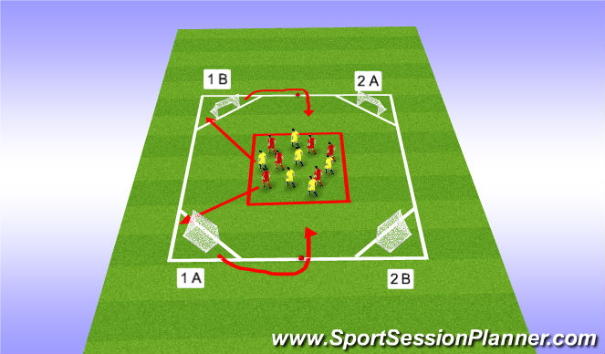 Football/Soccer Session Plan Drill (Colour): 1v1 Skill Intro Progression