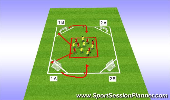 Football/Soccer Session Plan Drill (Colour): 1v1 Skill Intro Progression